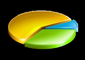 Статистика посещаемости социальных сетей за 2012 год