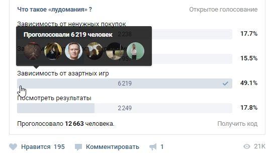 Статистика проголосовавших в опросе