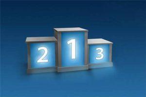 рейтинг социальных сетей 2012