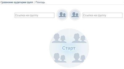 Анализируем аудиторию конкурентов ВКонтакте