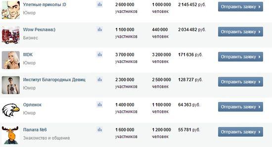 Заказ размещения объявления в группах ВКонтакте