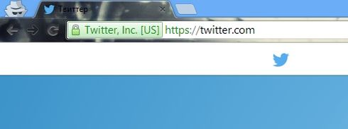 Основные функции Twitter(a)