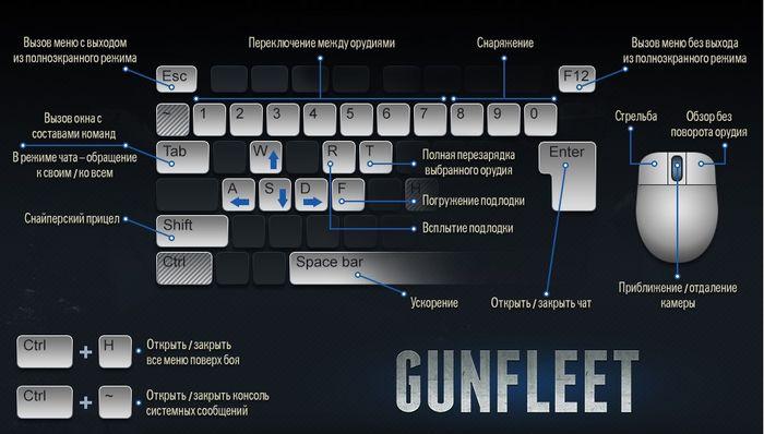 клавиши управления в Gunfleet 3D